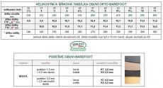 Barefoot Barefoot sandále květinové BF A109 -009 ORTOplus Barefoot bosá